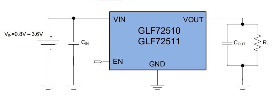 GLF 72510 Application Schematic