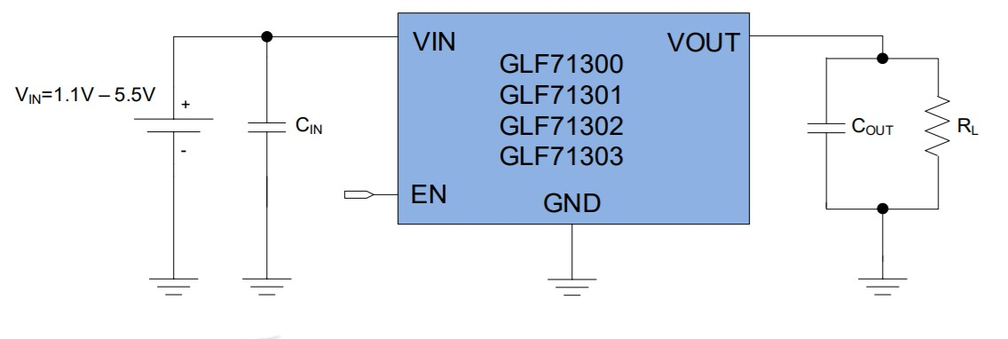 GLF7130X Apllication Schematic