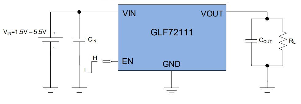 GLF72111 application schematic