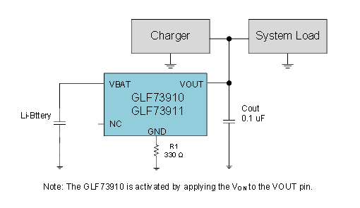 glf73910 11 application schematic